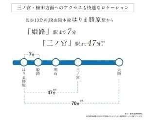 【ダイワハウス】勝原区山戸 (建築条件付宅地分譲)のその他
