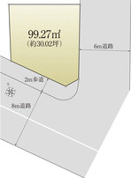 【ダイワハウス】セキュレア流山セントラルパーク (建築条件付宅地分譲)のその他
