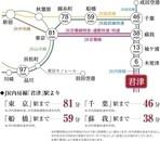 【ダイワハウス】セキュレア東坂田 (建築条件付宅地分譲)のその他