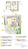 【ダイワハウス】まちなかジーヴォ新開5丁目 (分譲住宅)の間取り図