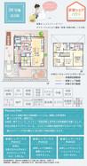 【ダイワハウス】セキュレア両島・征矢野 (分譲住宅)の間取り図