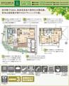 【ダイワハウス】セキュレア京王よみうりランド 「アクティブ土間のある家」 (分譲住宅)の間取り図
