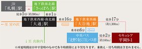 【ダイワハウス】セキュレア平岡9-1 (建築条件付宅地分譲)のその他