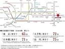 【ダイワハウス】セキュレアおゆみ野駅 (建築条件付宅地分譲)のその他
