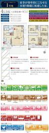 【ダイワハウス】セキュレア末広3丁目 (分譲住宅)の間取り図