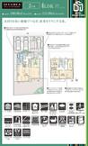 【ダイワハウス】セキュレア大分中津中央町 (分譲住宅)の間取り図