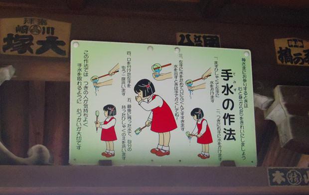 手水の作法の看板